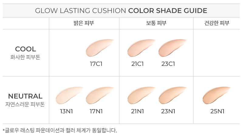 color shade guide - 하기 상세 참조