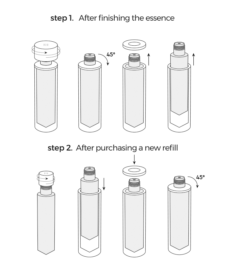 Step 1. After finishing the essence, Step 2. After purchasing a new refill,